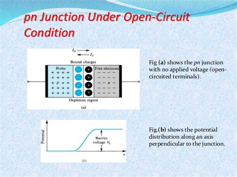 pn junction fermi level pn junction quasi fermi level 28 images p n junction diodes current flowing through a diode