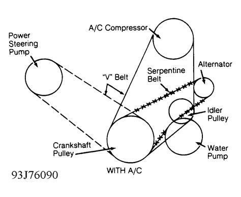 diagram of serpentine belt routing 1993 dodge dakota serpentine belt routing and timing belt