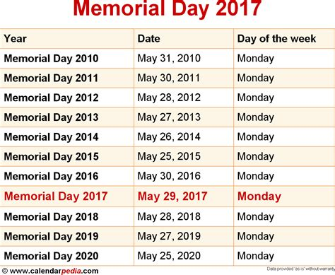 What Date Is S Day 2017 When Is Memorial Day 2017 2018 Dates Of Memorial Day