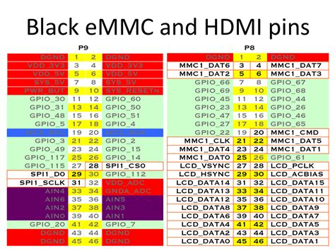 emmc layout guide hdmi port pinout 4k wallpapers