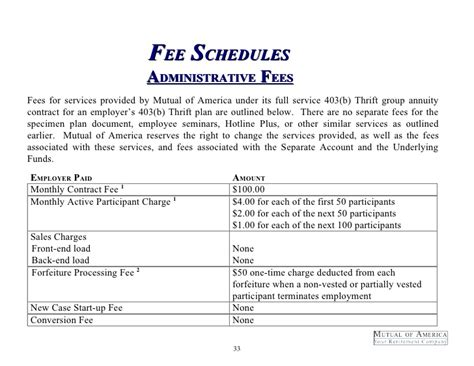 Service Fee Quotation Letter Sle Service