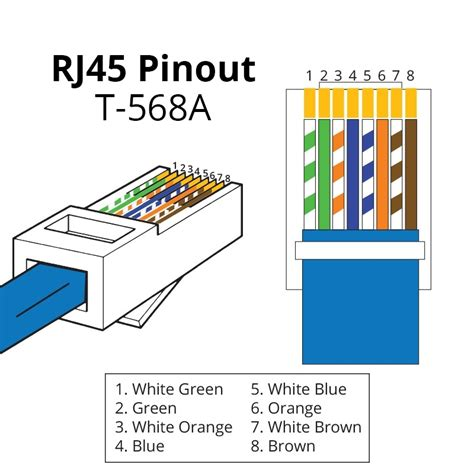 cat6 cable diagram rj45 pinout wiring diagrams for cat5e or cat6 cable