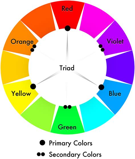 triad color anuradha mistry s eportfolio just another city tech