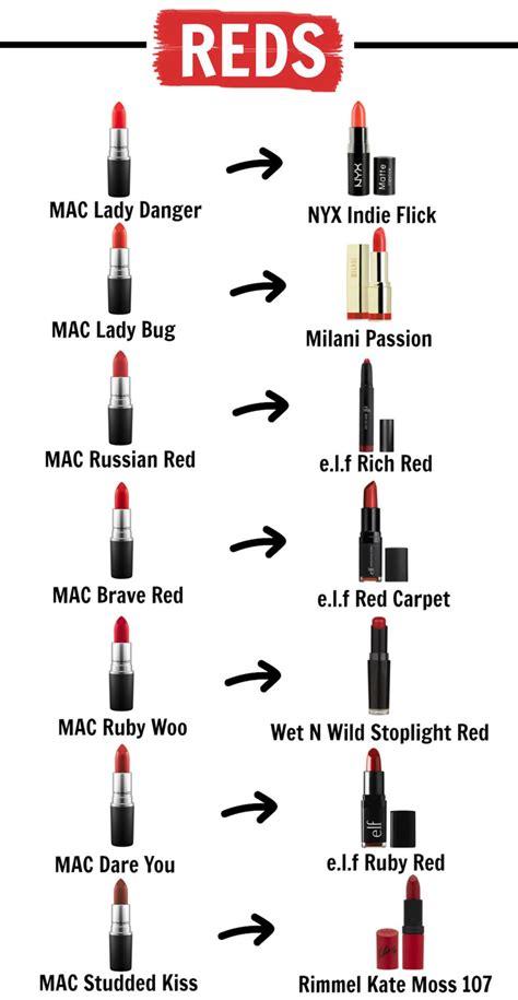 Nyx Lipstick Best Seller mac lipstick bestsellers dupe list mash