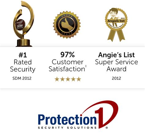 leading home security companies in security systems