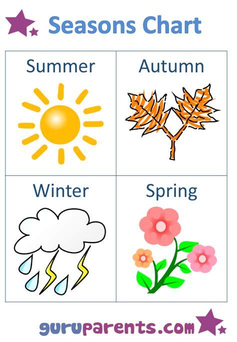 season for seasons charts guruparents