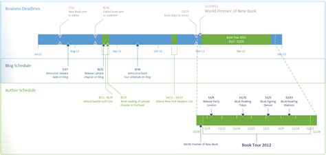 best photos of project timeline template visio 2010