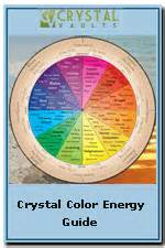 is the color of my energy colors explained vaults
