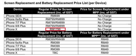 dont drop  iphone   repairing  screen