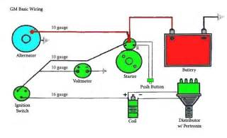 to wire gm alternator wiring diagram gm 1 wire alternator wiring diagram wiring diagrams