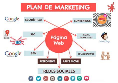 Que Es Un Mba En Marketing by Como Vender Y Mejor Blackhairstylecuts
