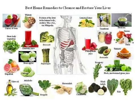 best home remedies to cleanse and restore your liver