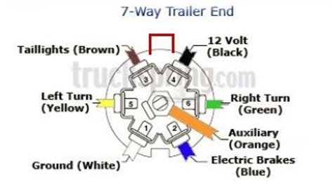 wiring diagram for 7 pin trailer connector on 2013 gmc