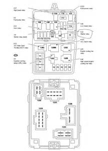 mercury mystique fuse box diagram mercury free engine