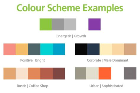 color scheme exles 3 step guide to creating presentations that don t suck