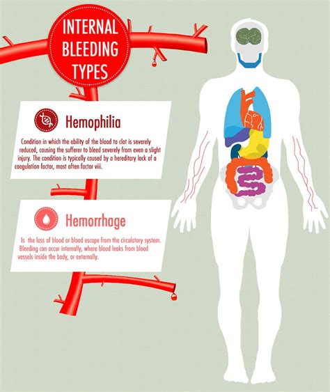 Warfarin Blood In Stool by Warfarin Blood In Stool How To Make Blood Thinner
