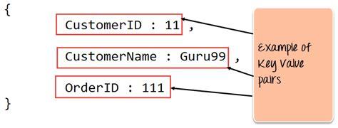 javascript tutorial guru99 mongodb tutorial for beginners