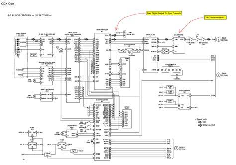 wiring diagram for sony xplod cdx gt540ui diagram