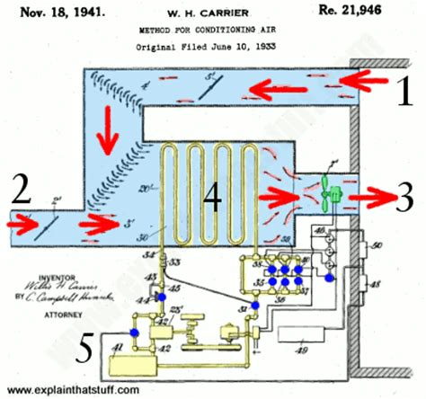 Hvac Design For New Home by How Do Air Conditioners Work Explain That Stuff