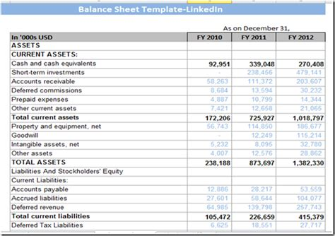 income statement template how to do a profit and loss statement