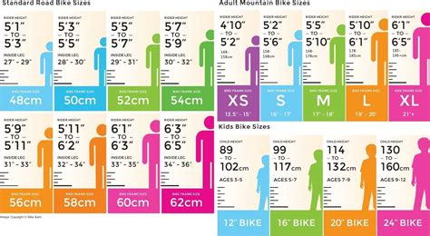 sizing it up how to choose the right size rug maccheynes how to choose the right bike size cycling today