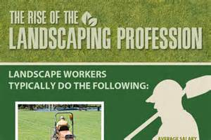 image gallery landscaping slogans
