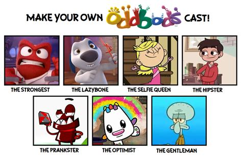 Make You Own Memes - make your own oddbods cast meme exle by starrion20 on