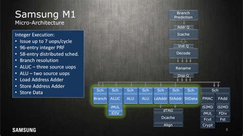 samsung m2 mobile samsung s exynos 8895 features custom cpu cores