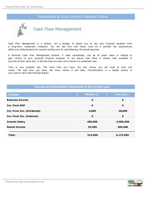 financial planning report sle financial planning report sle 28 images capacity