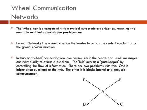 pattern wheel definition organizational communication