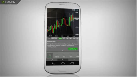 oanda mobile oanda explore the powerful features of the fxtrade