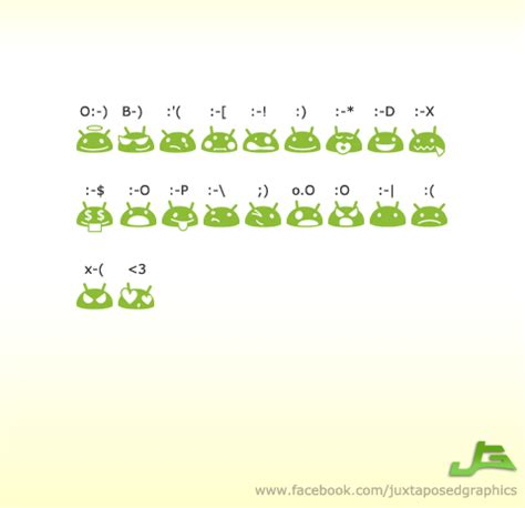animated emoticons for android 4 1 jelly bean is it possible to remove the android smileys that replace text strings like