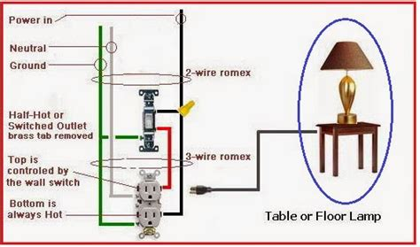 electrical engineering world outlet wiring   table lamp   floor fixture
