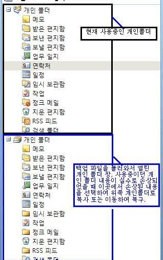 Pda Story Zenfon C Zenfon 2 55 exchange of equivalents s rule pda폰 아웃룩과의 연동