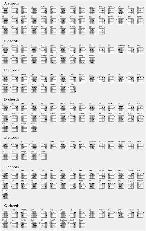 printable guitar lyrics and chords printable chart of guitar chords
