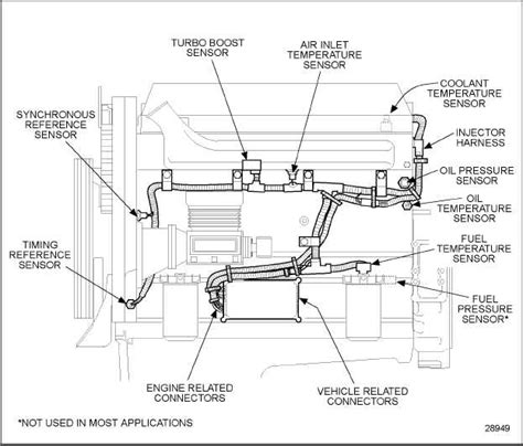 diesel volvo truck fan belt diagram html autos post
