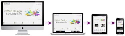 responsive design adalah 10 tips trik cara membuat website untuk bisnis anda