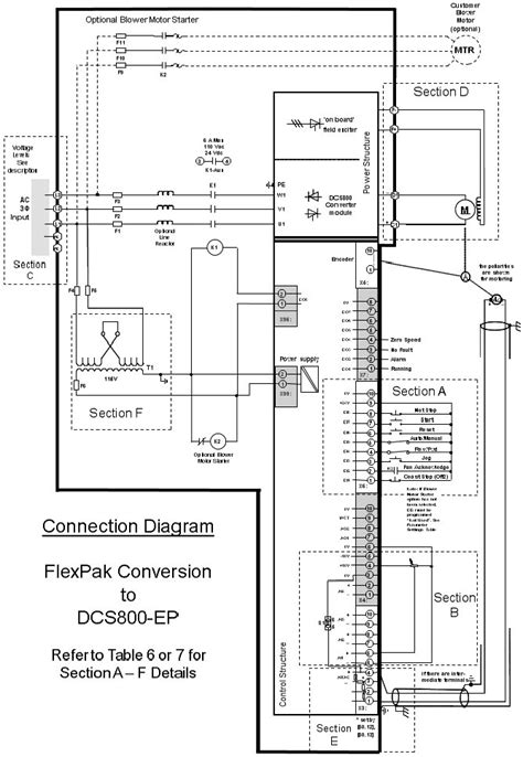 abb dc motor wiring diagram abb automotive wiring diagram