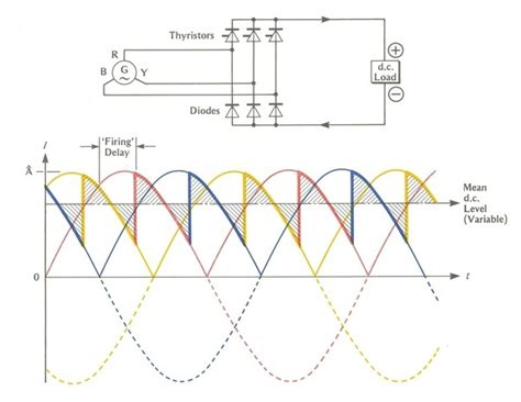 3 phase diode bridge rectifier working the significance of zero crossing detector in triggering of thyristor in three phase bridge