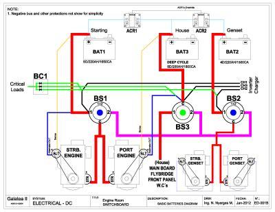 simple switchboard wiring diagram 33 wiring diagram