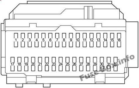 Fuse Box Diagram Gt Toyota Sienna Xl20 2004 2010