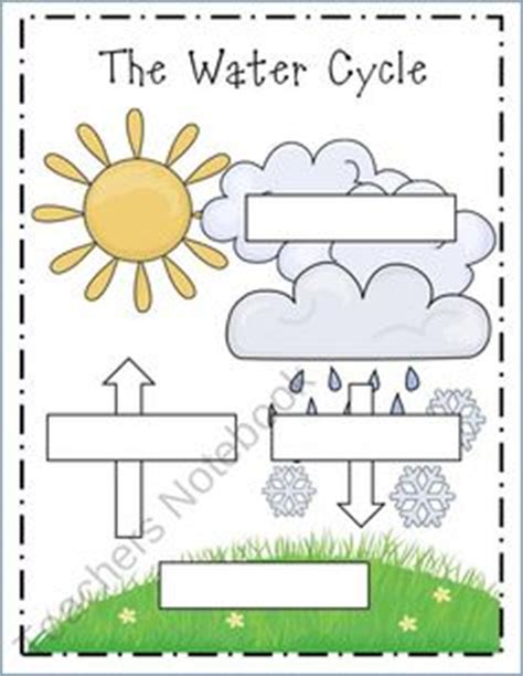 Pictures Water Cycle Writing Activity - water cycle assessment without giving them the blanks i