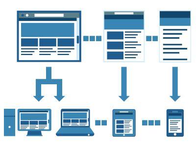 fluid grid layout vs responsive design responsive web design boatboat001 com