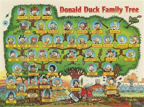 donald duck family tree comicbooks
