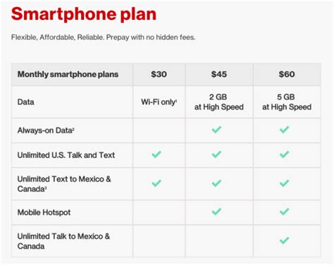 verizon apes t mobile again with unlimited but throttled