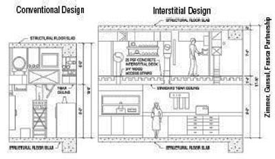 Home Design Software Electrical by Research Laboratory Wbdg Whole Building Design Guide
