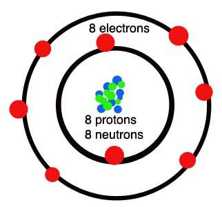 oxygen bohr diagram what is oxygen atoms elements chemistry quatr us