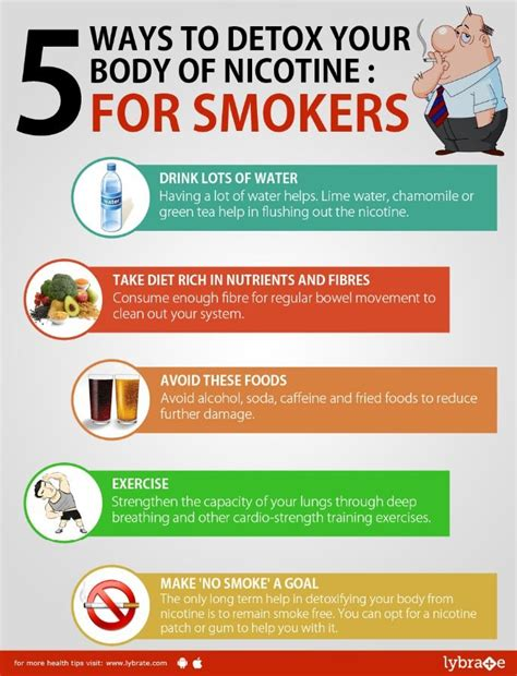 Ways To Detox Your From Nicotine by Can T Quit Then Detox Your With These