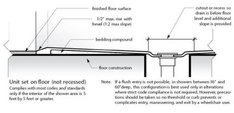 How To Seal A Tile Floor by Prefabricated Shower Curbless Units Ez Able 174 Need A