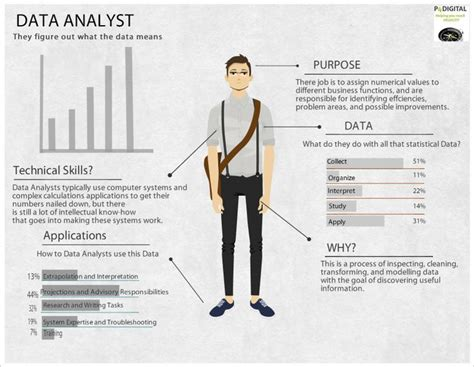 9 best data analysis images on data science keep calm and 2 a